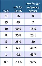 ジルコニア式 表